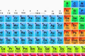 ¿Cuál es el origen de la tabla periódica?