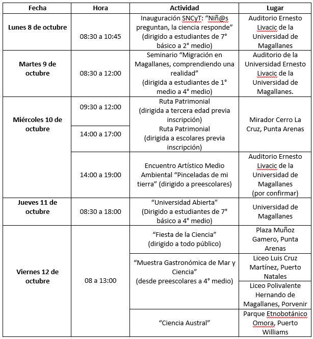 actividades sncyt 2018 magallanes